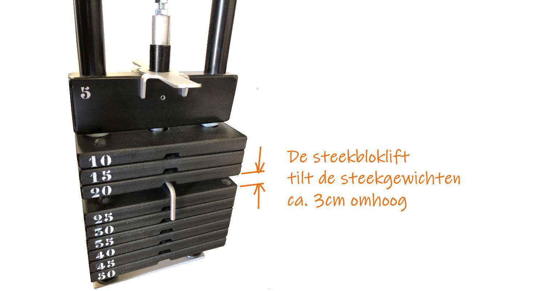 steekbloklift-specificaties