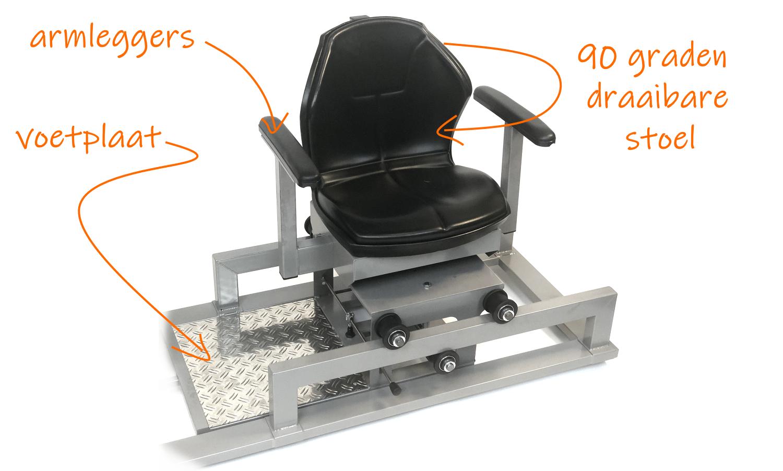 specs-stoel-compactpress